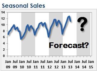 2-2-14 Economic Forecast